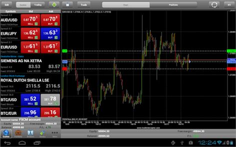 Forex download mac