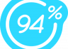 Download 94% for PC/94% on PC